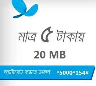 Gp 20 Mb Internet 5 Tk Offer Technewssources Com Internet Offer Cute Girl Poses