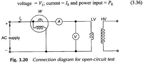 Transformer testing online electrical electronics study pinterest transformer testing ccuart Images