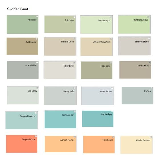 Glidden Paint Colors for a Beach House Living Room