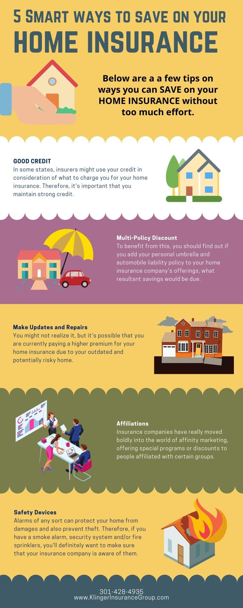 Pin on Homeowners Insurance