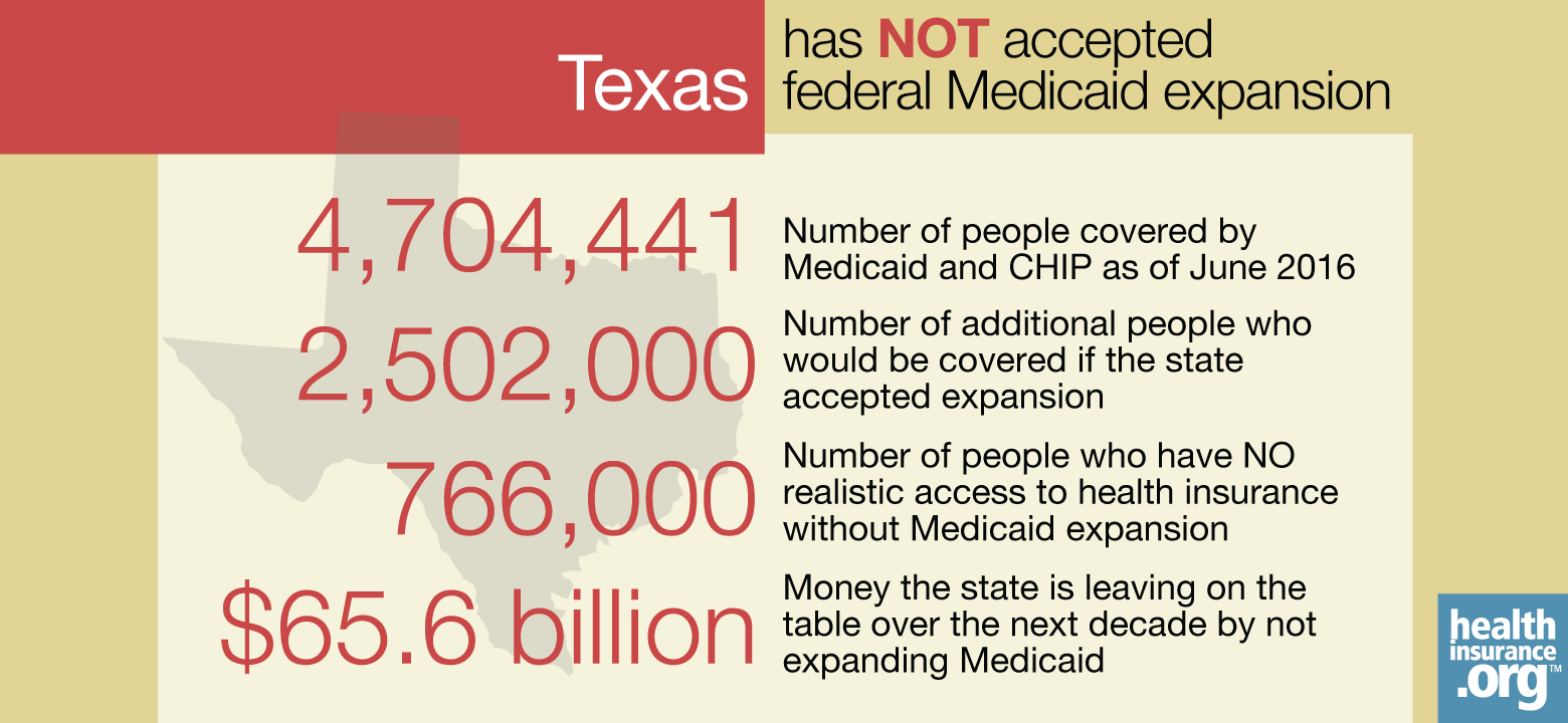 Texas And The Aca S Medicaid Expansion Eligibility Enrollment And Benefits Medicaid Home Health Health