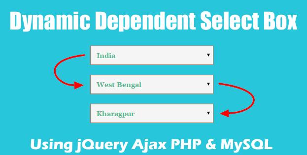 Dynamic Dependent Select Box Using Jquery Ajax Jquery Ajax Select