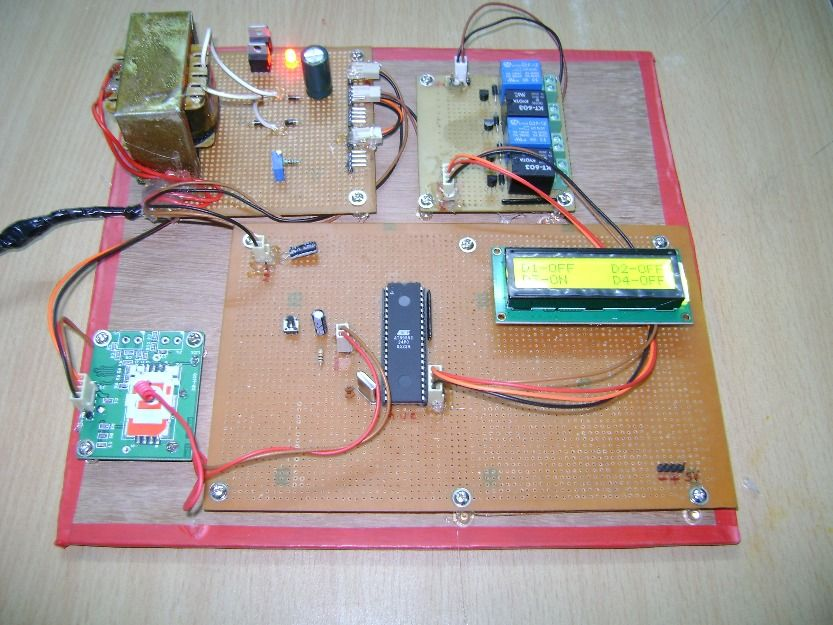 Thesis project in electronics engineering