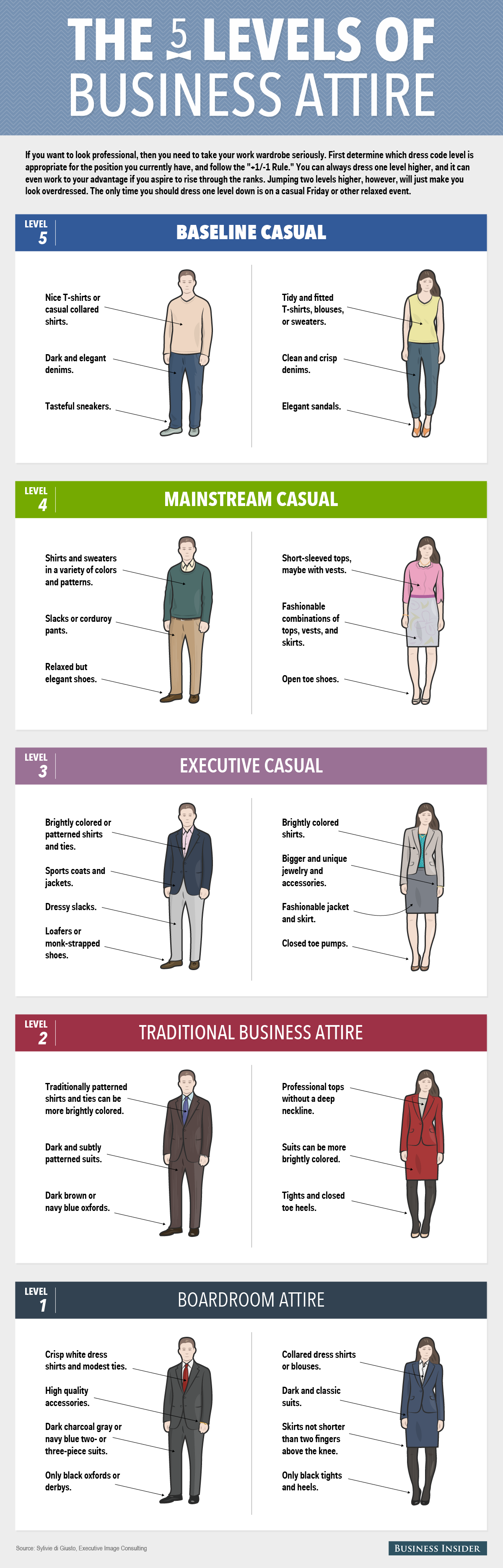The dress explained - How To Dress Like A Leader In Any Work Environment Infographic Dresscode