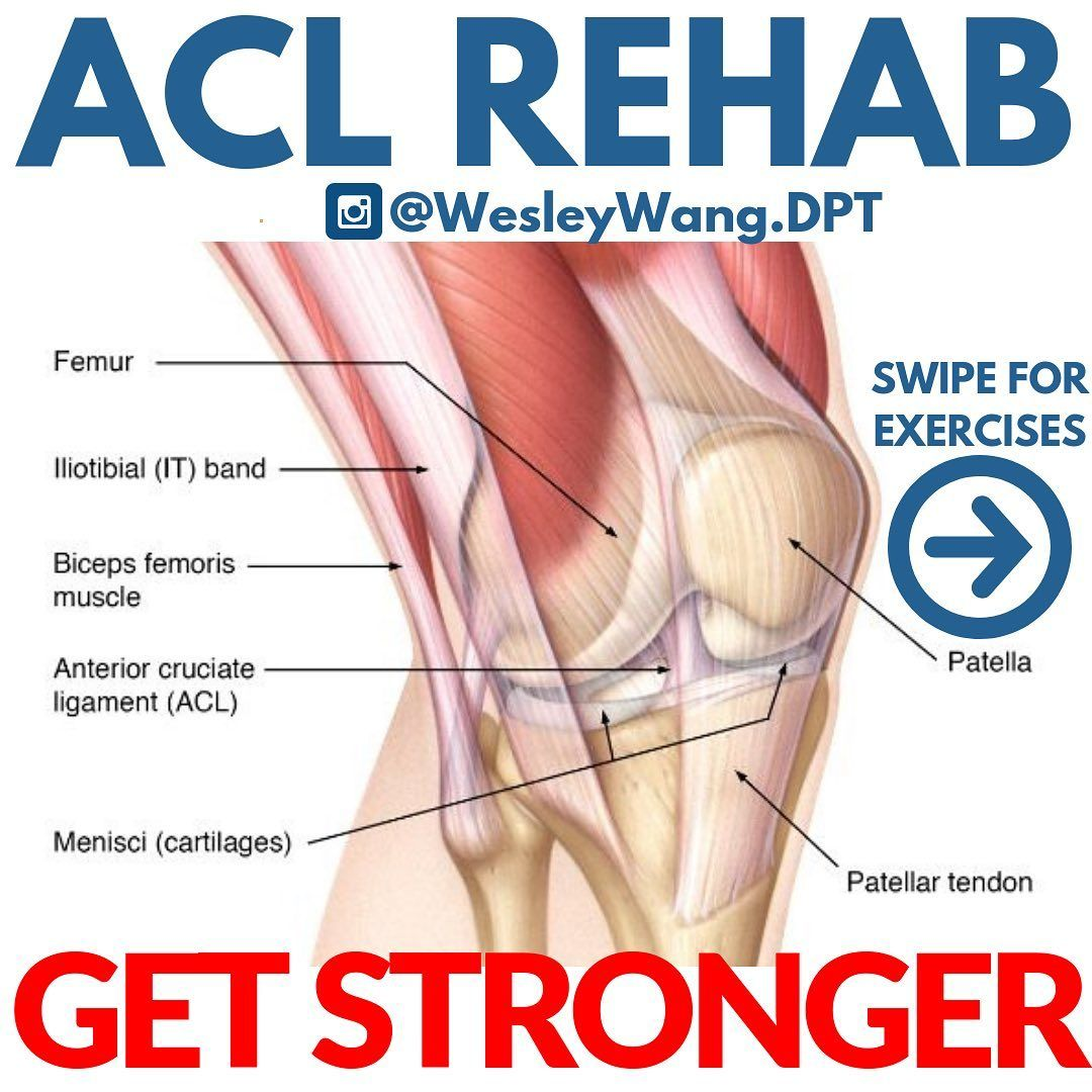 Dr Wesley Wang Pt Dpt On Instagram Acl Rehab Get Stronger