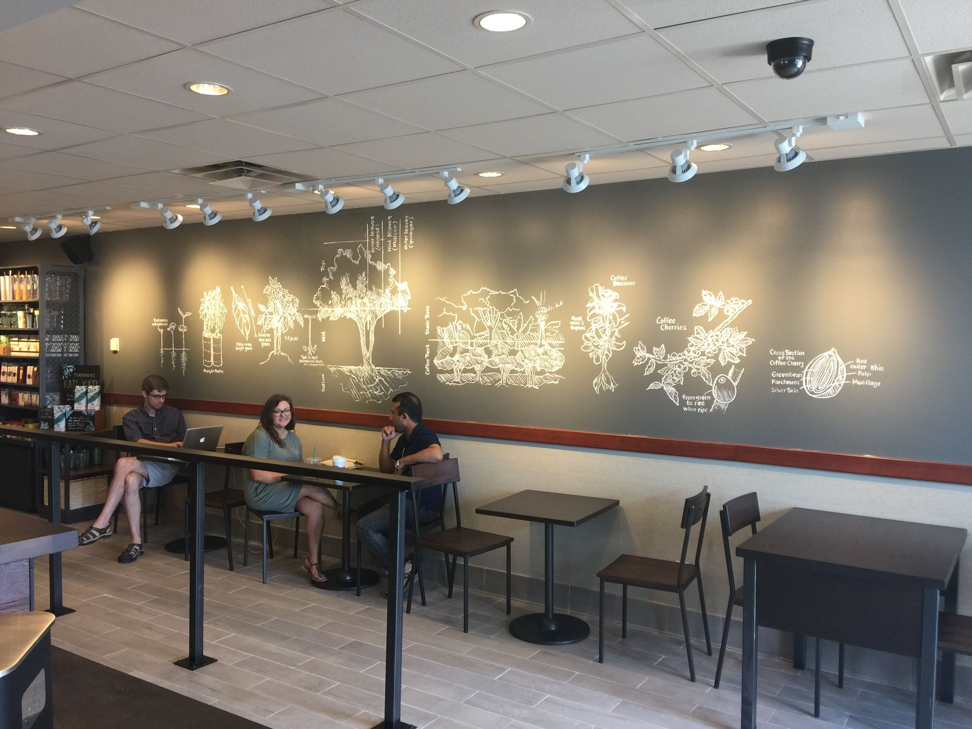 process of coffee mural at starbucks in lexington ky www