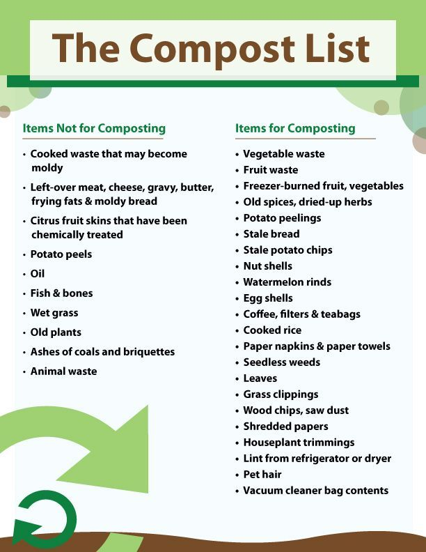 image about Printable Compost List called Manufacturing Compost Harmful totally free residing How in the direction of produce compost