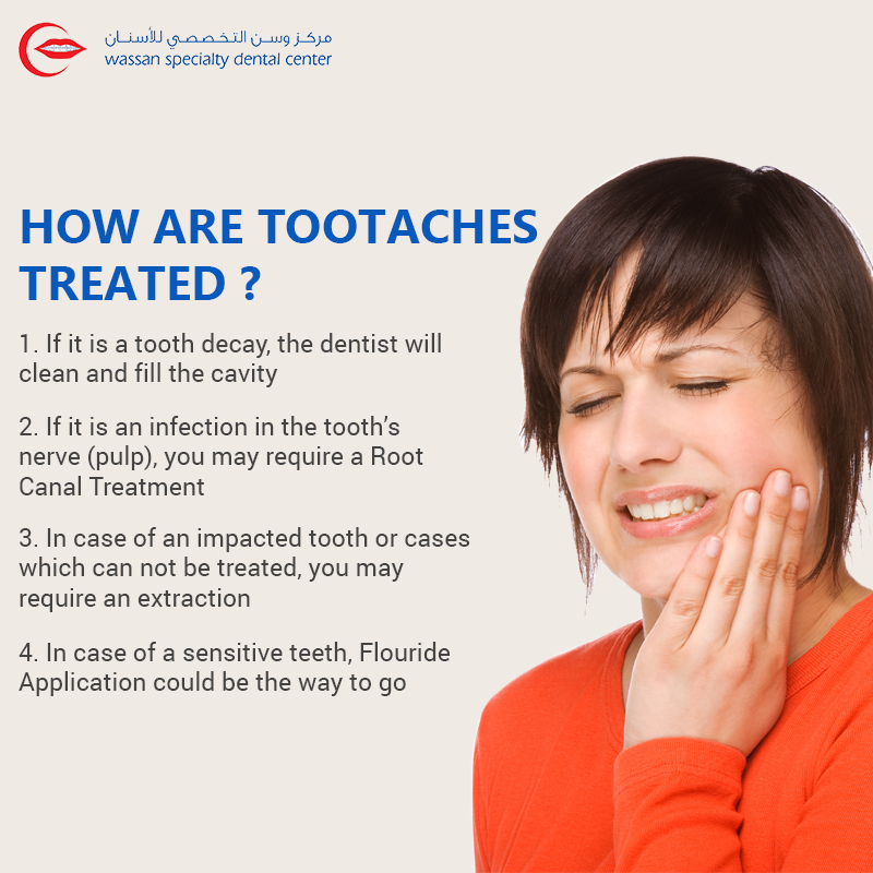 Pin By Wassan Dental Center On Information