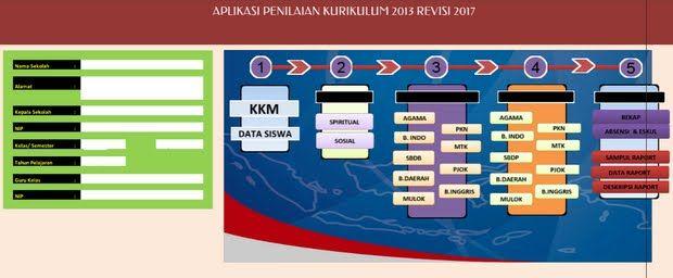 Aplikasi Raport K13 Semester 2 Format Excel Kurikulum Aplikasi Kepala Sekolah