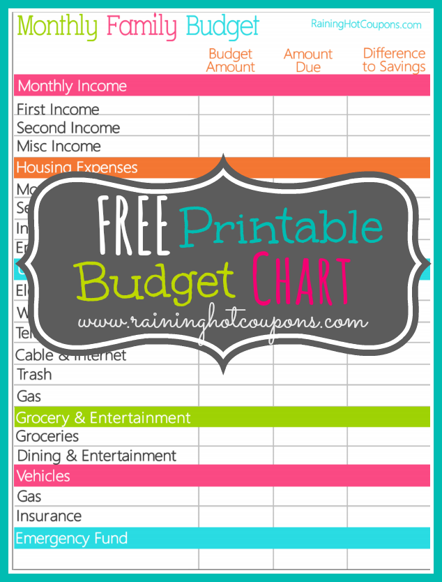 free printable monthly budget chart so smart pinterest