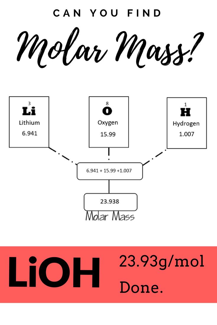 Finding Molar Mass Teaching Molar Mass Chemistry