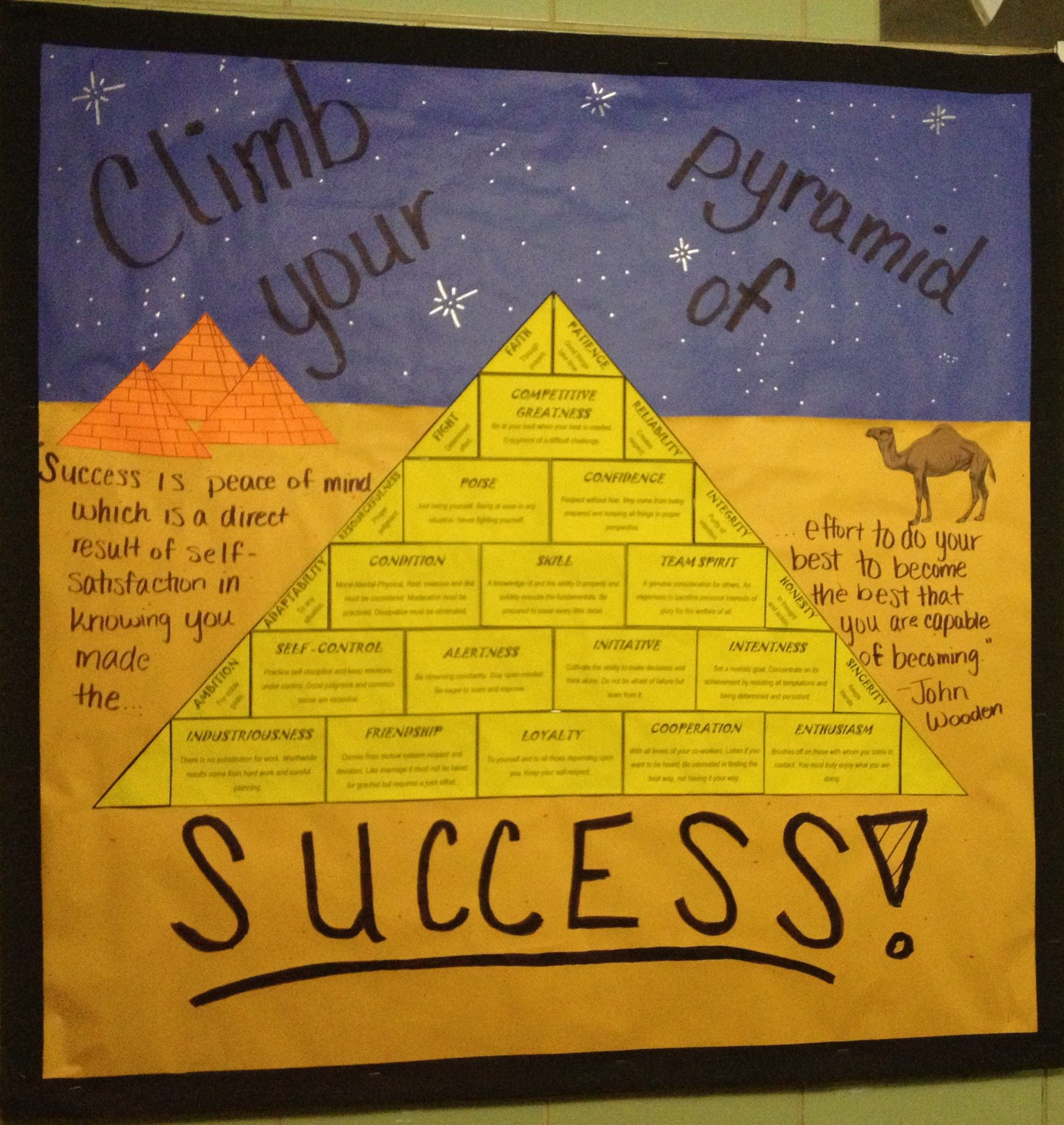 Bulletin Board Based Around Coach Wooden S Pyramid Of