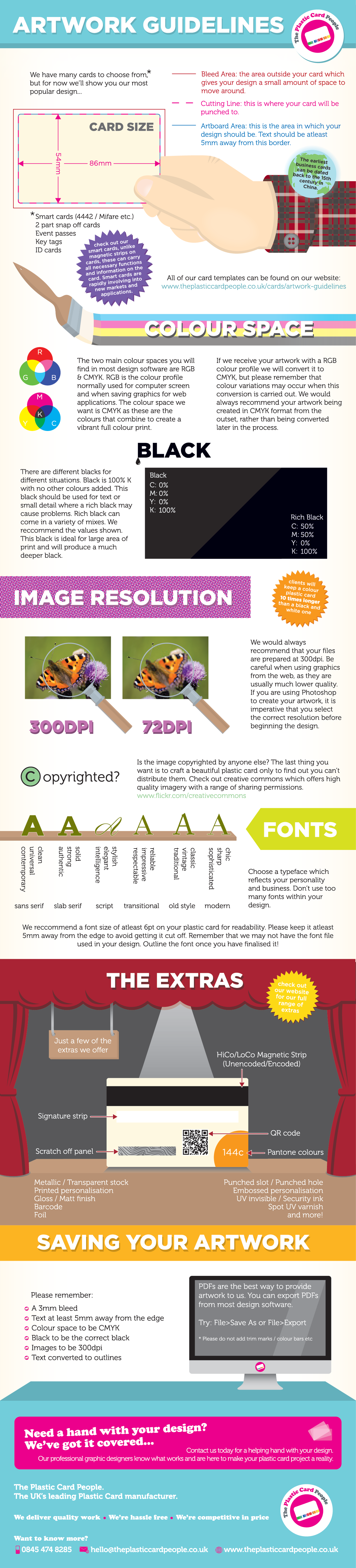 Artwork guidelines plastic card printing infographic for designing ...