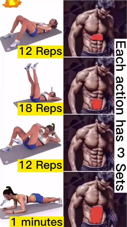 Abs Workout!