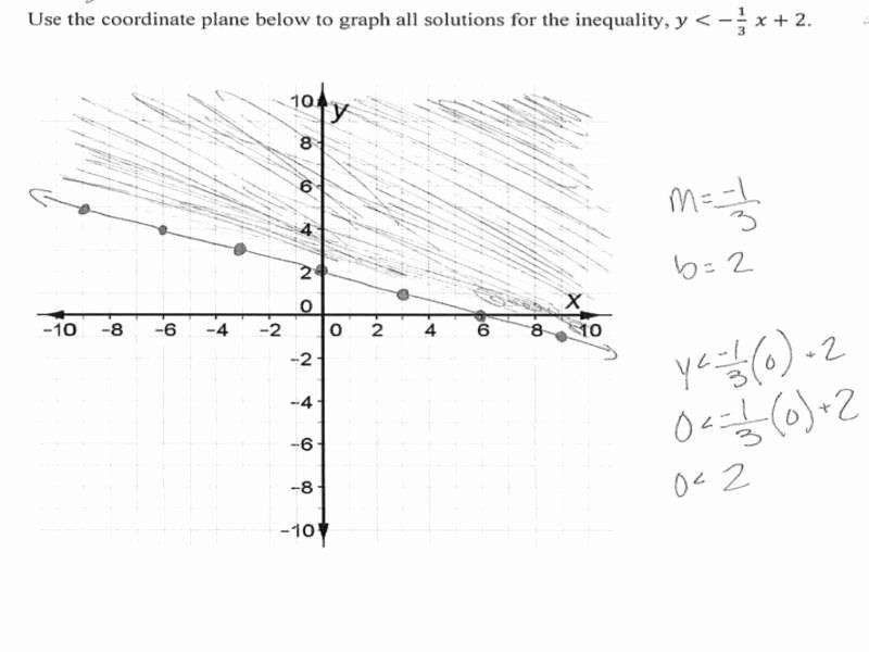 Solving Systems Of Inequalities Worksheet Lovely System