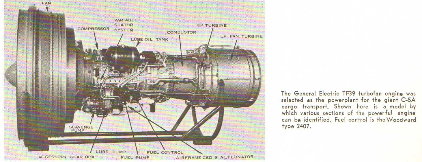 Tf39 Engine Diagram Wiring Library. Ge Jet Engine From 1967. Wiring. Jet Engine Diagram Oil On At Scoala.co