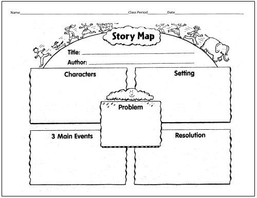 photograph about Character Graphic Organizer Printable known as Language arts picture organizers: tale maps, double access