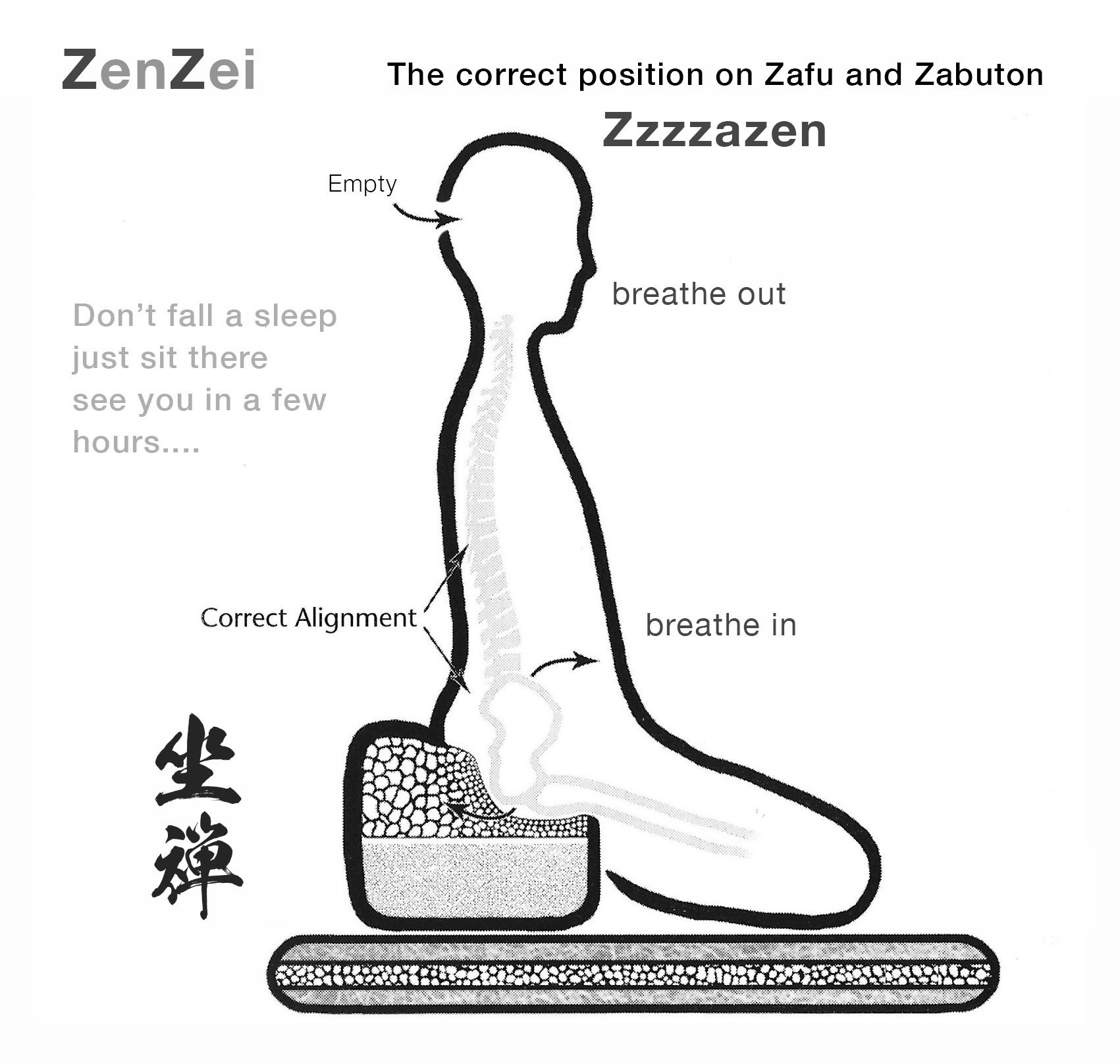 The Art Of Sitting On A Pillow Correctly Zen Zazen Meditation Cushion Meditation Room Meditation Chair