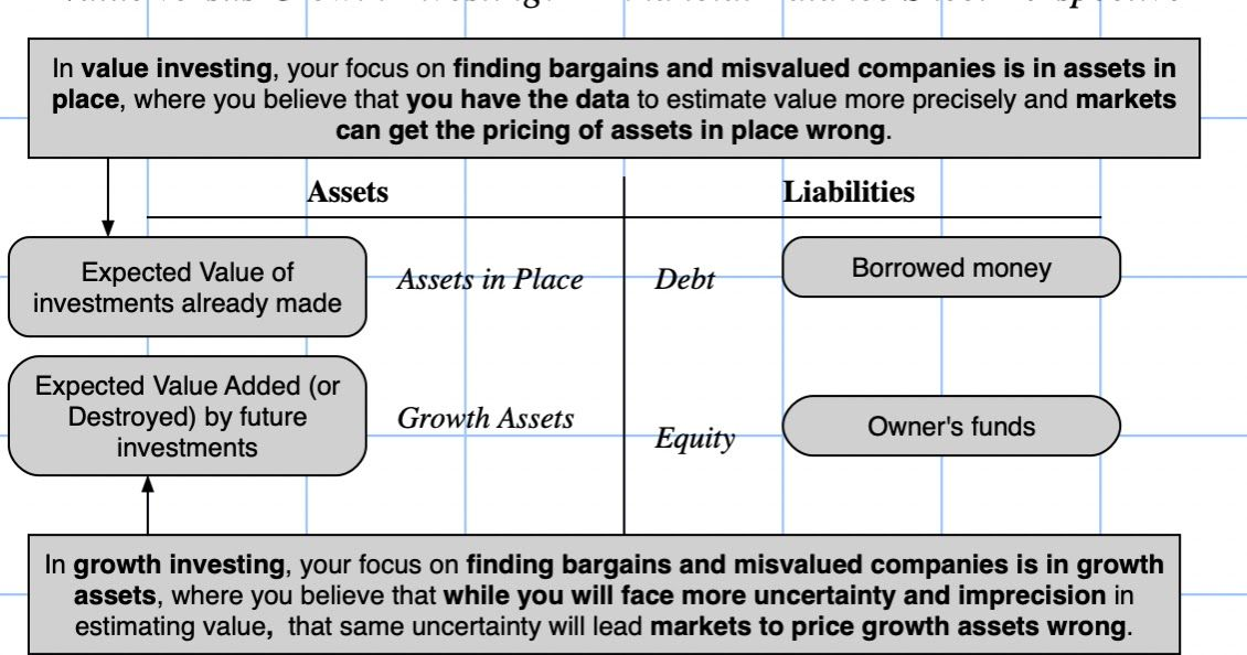 A Blog About Markets Finance And All Things Money Related Value Investing Investing Capital Market