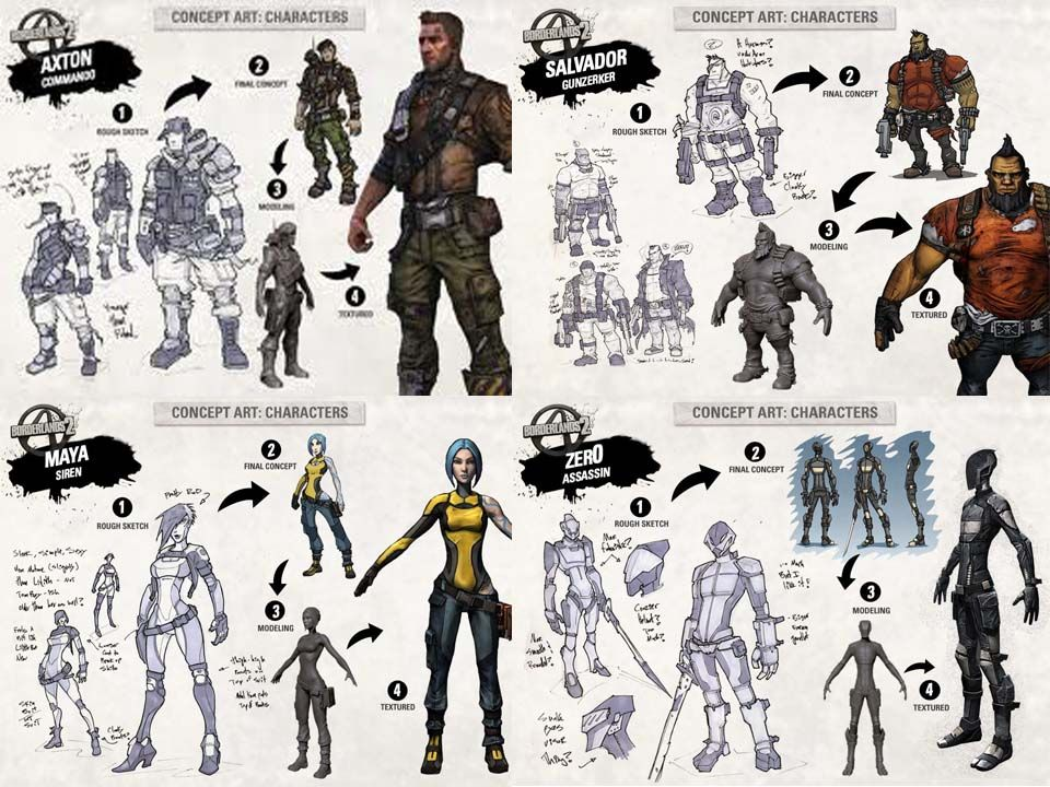 Game Character Concept Design : Basic character design sheet are on the so