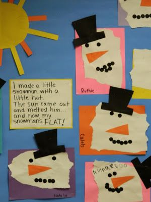 Torn Paper Snowmen Melting - This would make an adorable bulletin board to accompany writing about melting snow, weather, change of seasons, etc. :) Jodi from www.CFClassroom.com