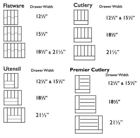Kitchen Cabinet Dimensions Google ??? Kitchen Pinterest