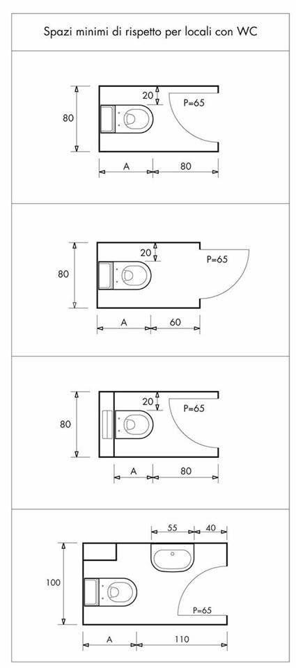 Toilet dimensions toilet dimension pinterest ba os for Bano bajo escalera planta