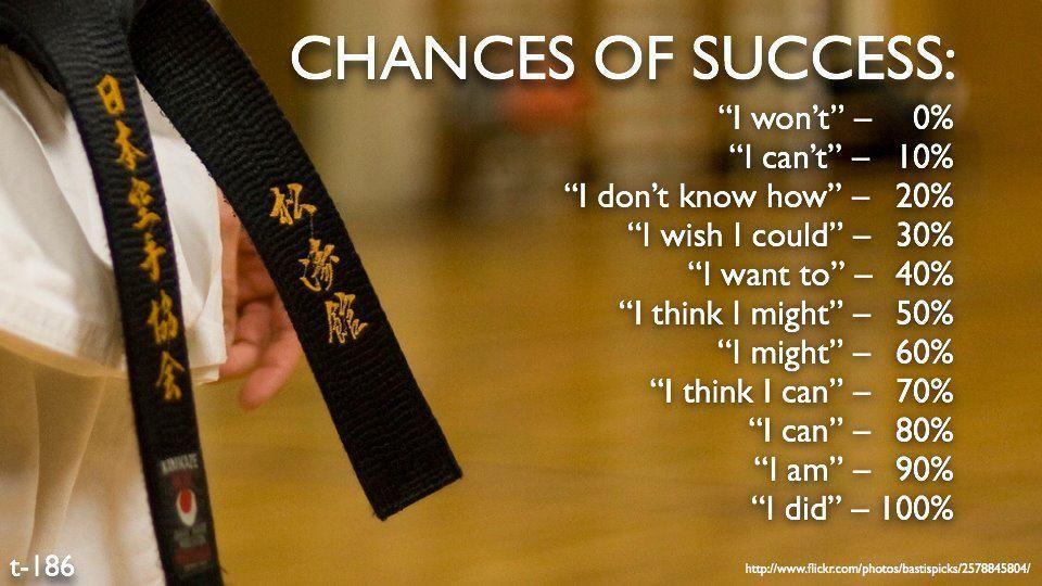 Will you succeed? www.traininbrazilgroup.com
