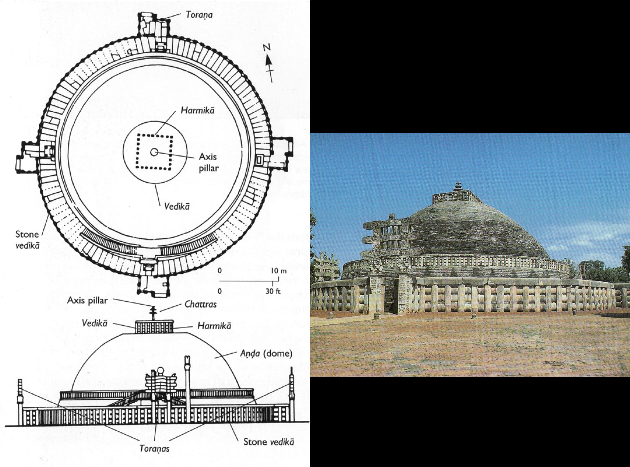 Vedika Stupa