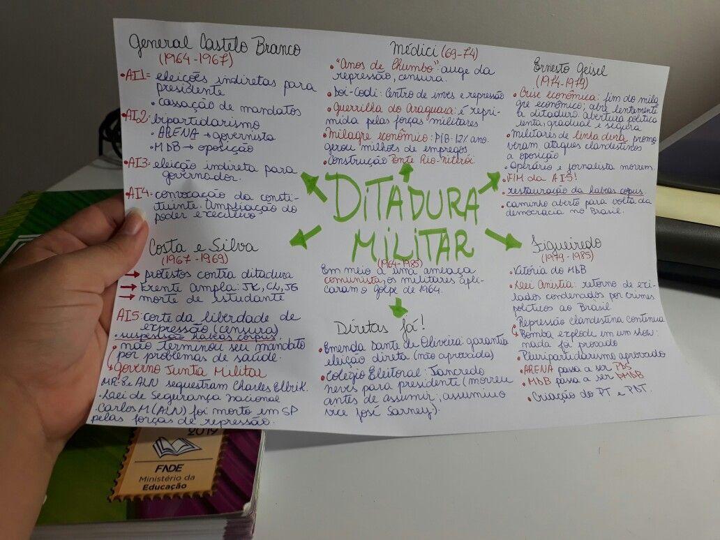 Historia Ditadura Militar No Brasil Materia De Matematica