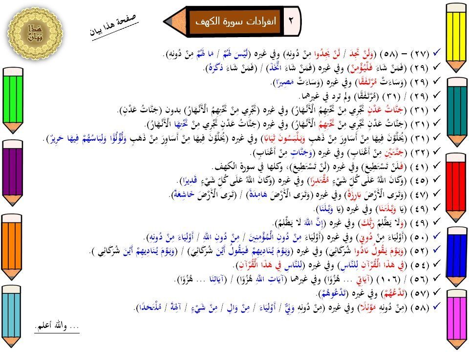 انفرادات سورة الكهف ٢ Quran I Am Awesome Word Search Puzzle