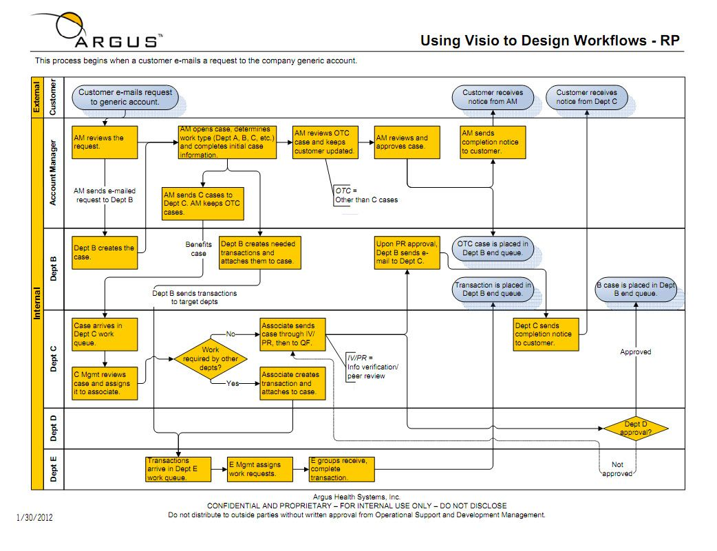 using-visio-to-design-workflows_rp.jpg (1042×801 ...