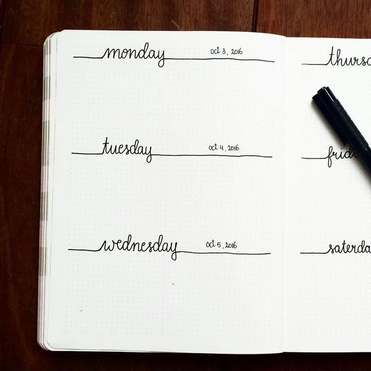 Kugel Journal | Voor alle lijstjes-Liebhaber! | Schöne Charlotte Wöchentlich …