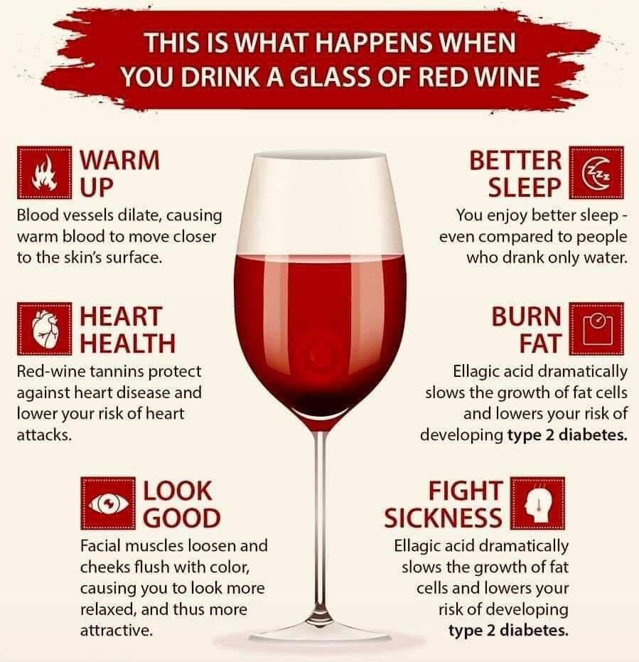 Pin By Lois Pfaff On Wine Red Wine Benefits Red Wine Health Benefits Wine Benefits