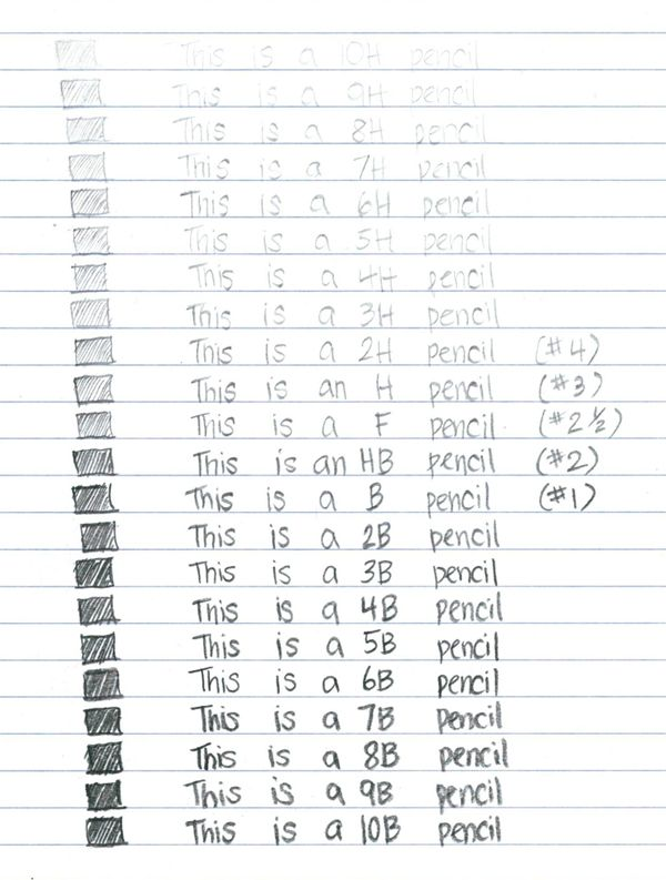 Pencil lead hardness chart art supplies gotta get em all