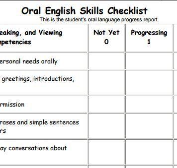 academic skills development 2 Academic skills development: year 2 semester 2 posted 9 sep 2014, 13:08 by doc west.