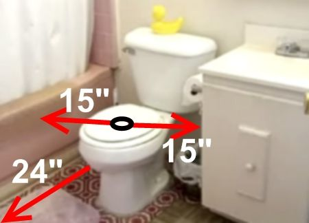 Quick reference guide plumbing rough in dimensions for Rough in plumbing for toilet