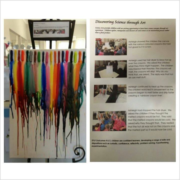"""Discovering Science through Art - from Forever Friends ELC and Kindergarten ("""",)"""
