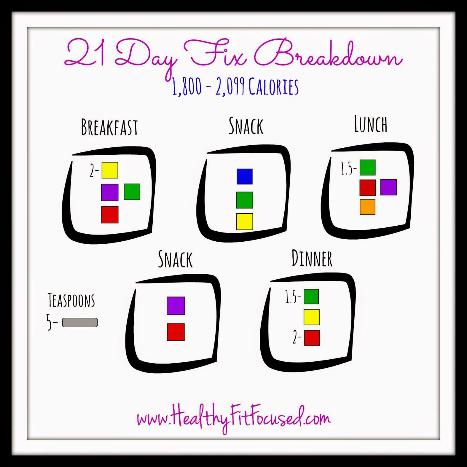 21 Day Fix Container Sizes 21 day fix meal breakdown