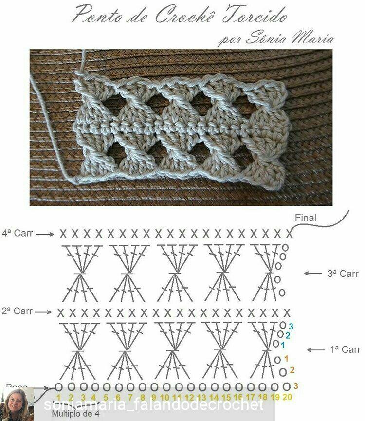 Pin de Rocío González en Patrones crochet   Pinterest   Croché ...