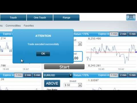 60 second binary options strategy part in haircut