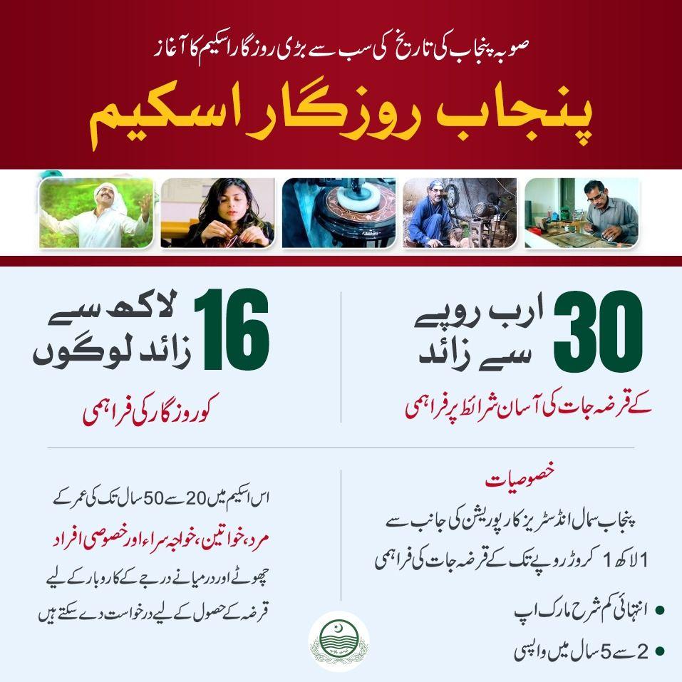 How To Apply Online Punjab Rozgar Scheme 2020 Apply Online How To Apply Online