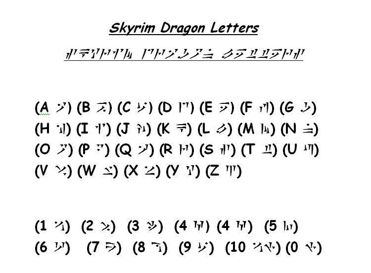 Daedric Alphabet  I  Gaming The Elder Scrolls