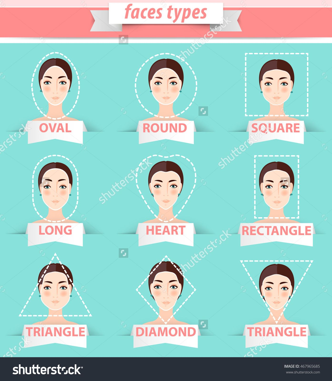 Female face shapes women face types vector chart women with