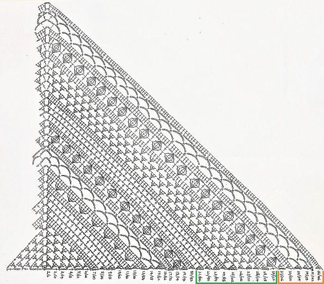 #handwork stricken dreieck schal #crochetshawlfree #handarbeit stricken dreieck ... - Welcome to Blog