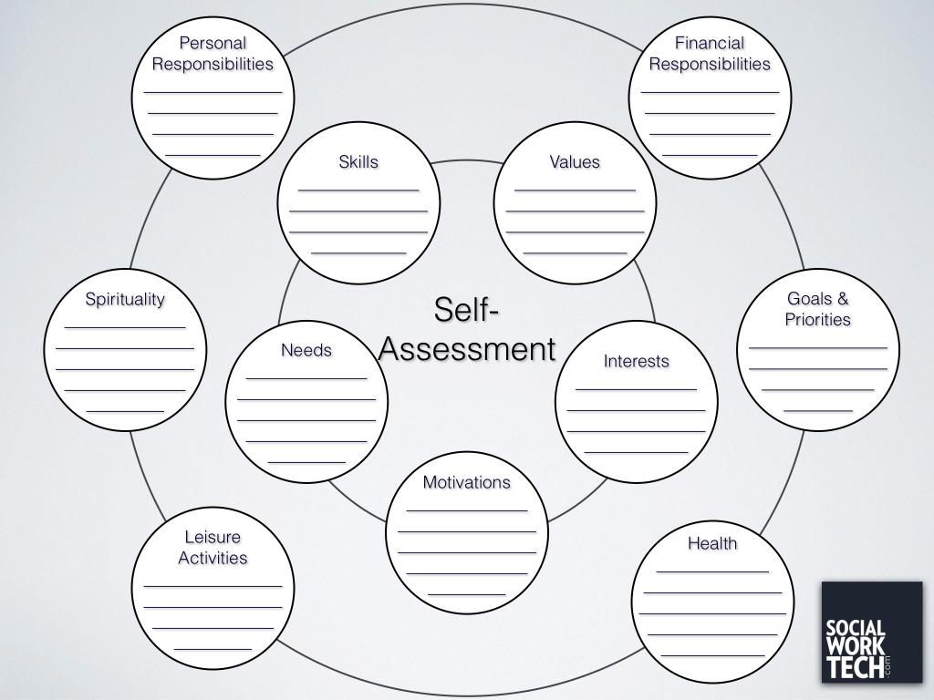 Worksheets Self Awareness Worksheets worksheet png of self assessment awareness pinterest assessment