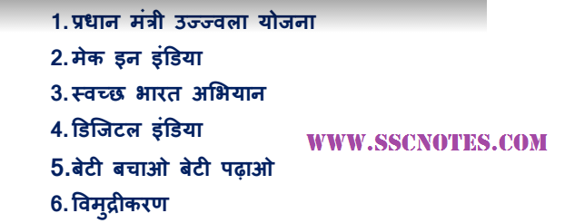 SSC Tier-III Essay Writing Hindi Notes Download PDF | SSC | Pinterest