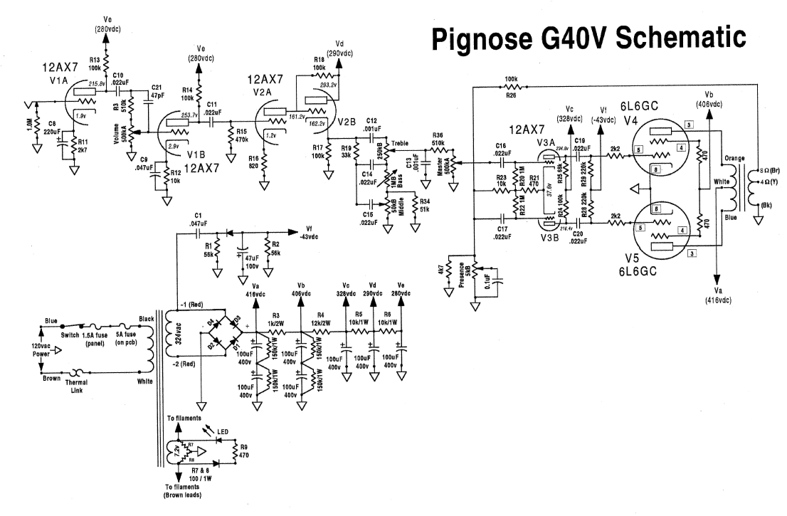 Pignose Strat Wiring Diagram Great Design Of David Gilmour Schematics Diagrams U2022 Rh Parntesis Co The Black