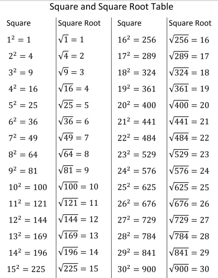 Pin By Yuti Arimbi On Ncert Solutions For Class 8 Maths Maths Ncert Solutions Studying Math Learning Mathematics