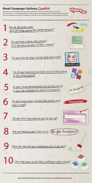 Pure360 Email Marketing Infographic: Email Campaign Delivery Checklist | Flickr - Photo Sharing!